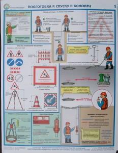 Безопасность труда на объектах водоснабжения и канализации